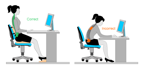 Correct sitting position - physiotherapy